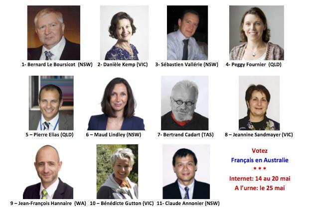 Français-en-Australie-candidats